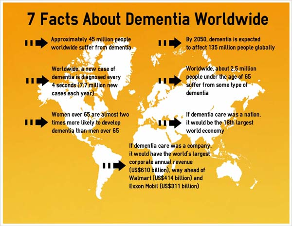 going gentle into that good night dementia facts