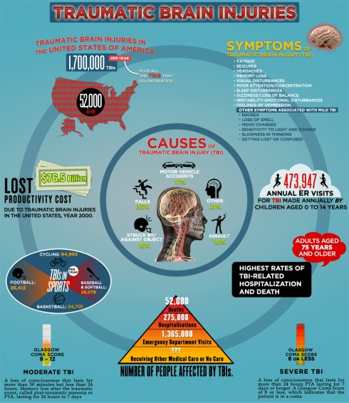 Image result for dementia from head injury cartoon